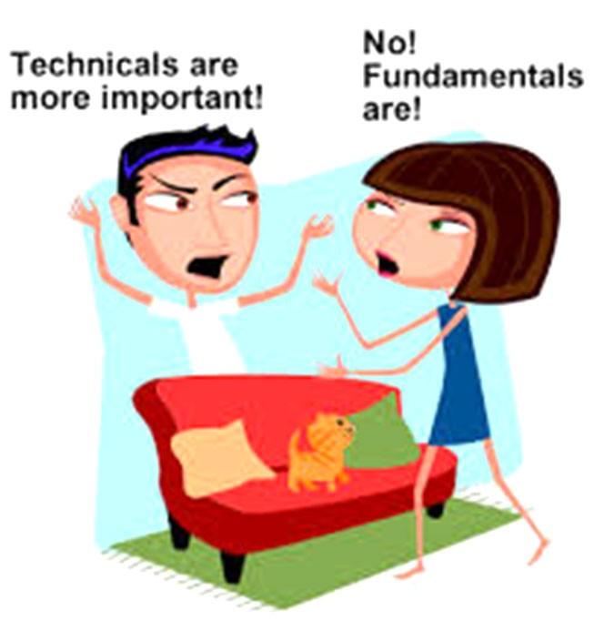 Analisa Teknikal VS Analisa Fundamental,  Mana Yang Lebih Penting?
