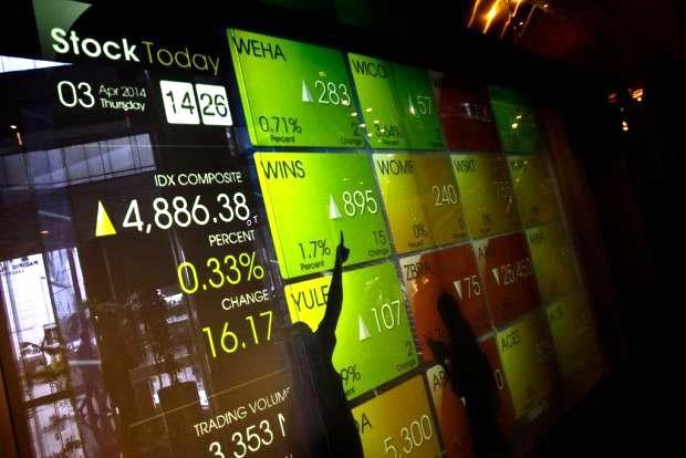 belajar saham | trading saham