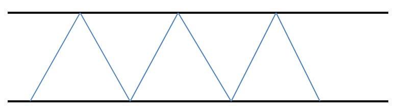 saham sideways trend | tren saham | belajar saham